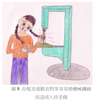 學生暑期工讀應注意安全