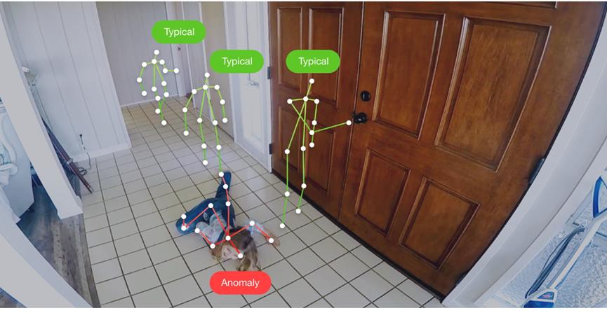 智慧家庭導入人工智慧強化個資隱私保護之發展現況
